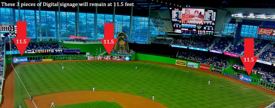 Marlins Park Digital Signage Claude Delorme